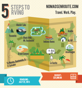 5 Steps to RVing, an infographic of our journey!